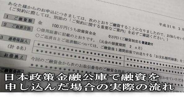日本政策金融公庫に融資を申し込んだときの実際の流れ